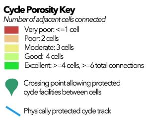 porosity key